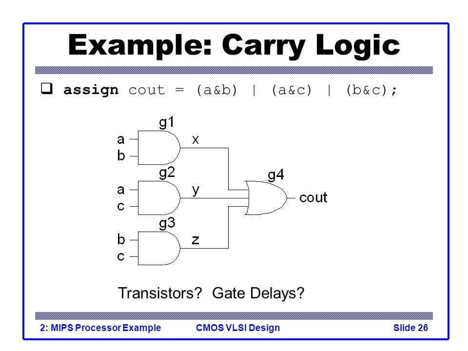 CMOS VLSI Design2: MIPS Processor ExampleSlide 26 Example: Carry Logic assign cout = (a&b) | (a&c) | (b&c); Transistors.