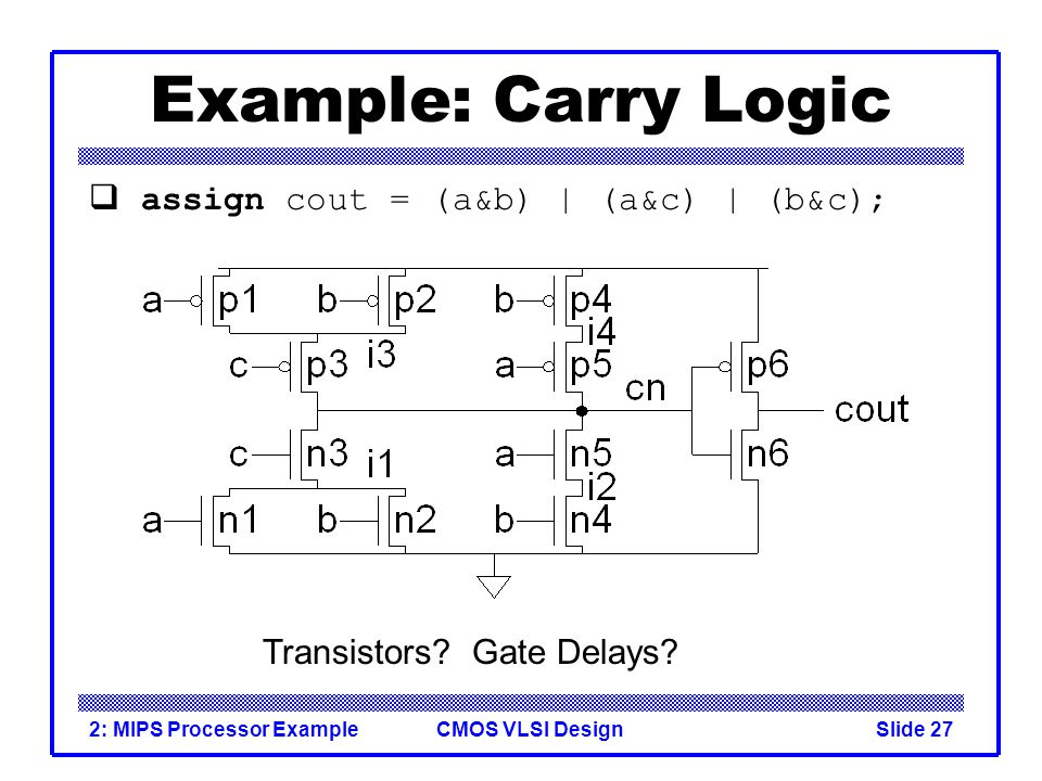 CMOS VLSI Design2: MIPS Processor ExampleSlide 27 Example: Carry Logic assign cout = (a&b) | (a&c) | (b&c); Transistors.
