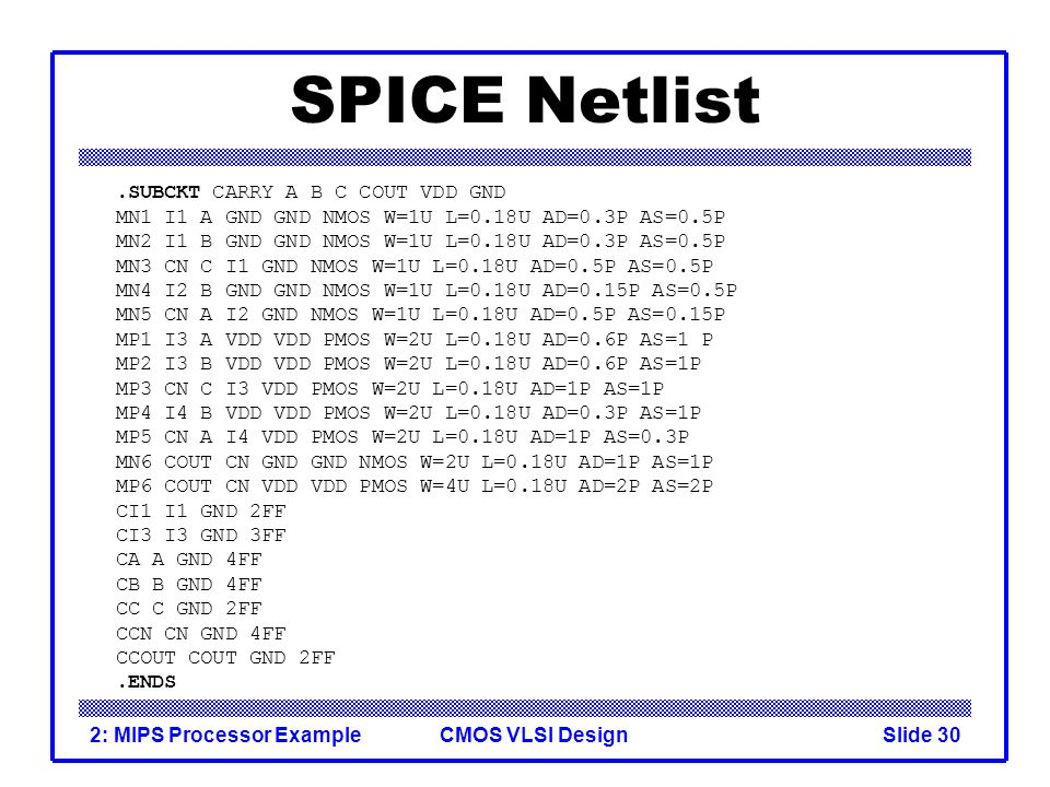 CMOS VLSI Design2: MIPS Processor ExampleSlide 30 SPICE Netlist.SUBCKT CARRY A B C COUT VDD GND MN1 I1 A GND GND NMOS W=1U L=0.18U AD=0.3P AS=0.5P MN2