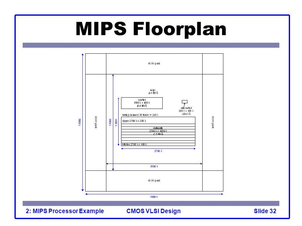 CMOS VLSI Design2: MIPS Processor ExampleSlide 32 MIPS Floorplan