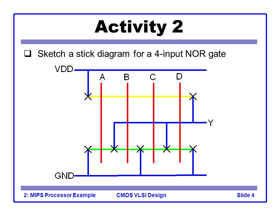 CMOS VLSI Design2: MIPS Processor ExampleSlide 4 Activity 2 Sketch a stick diagram for a 4-input NOR gate