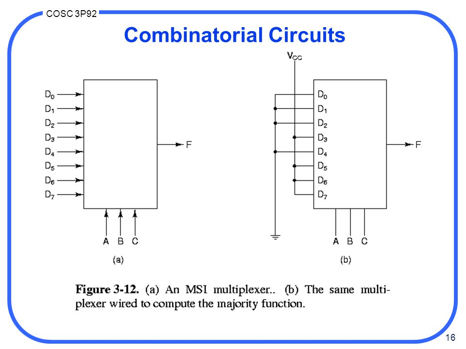 16 COSC 3P92 Combinatorial Circuits
