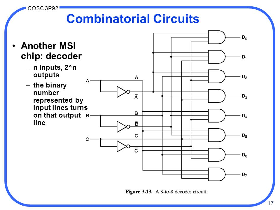 17 COSC 3P92 Combinatorial Circuits Another MSI chip: decoder –n inputs, 2^n outputs –the binary number represented by input lines turns on that outpu