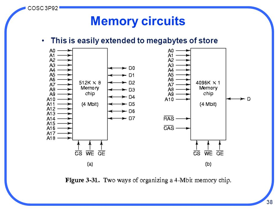 38 COSC 3P92 Memory circuits This is easily extended to megabytes of store