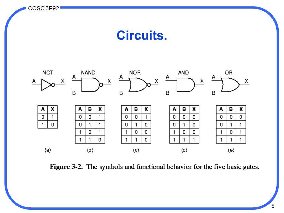 16 COSC 3P92 Combinatorial Circuits