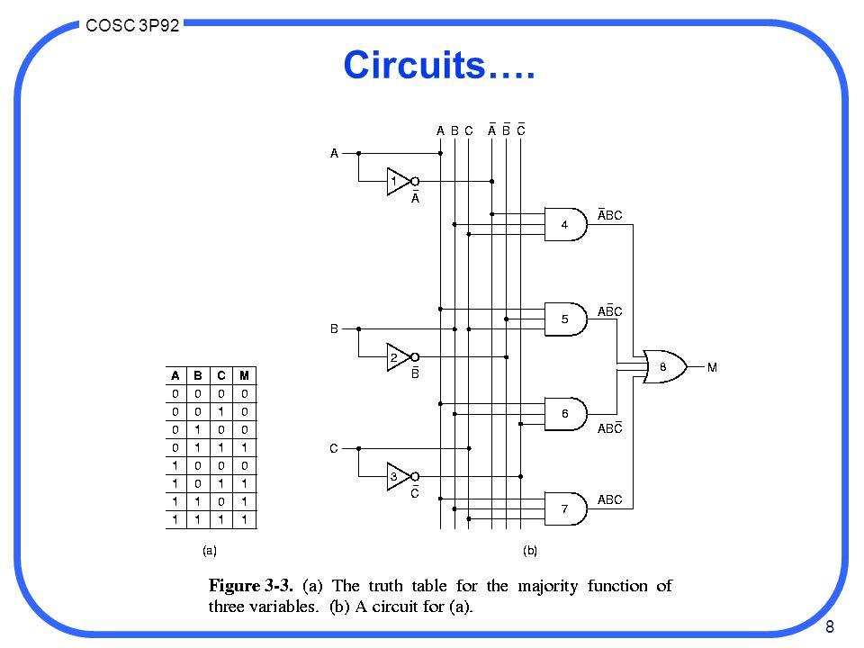 9 COSC 3P92 Circuits