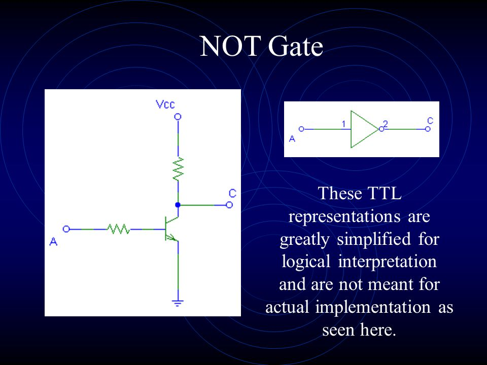 NOT Gate These TTL representations are greatly simplified for logical interpretation and are not meant for actual implementation as seen here.