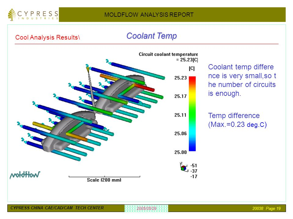 20038 Page 19 2005/05/29 MOLDFLOW ANALYSIS REPORT CYPRESS CHINA CAE/CAD/CAM TECH CENTER Temp difference (Max.=0.23 deg.C ) Coolant Temp Coolant temp d