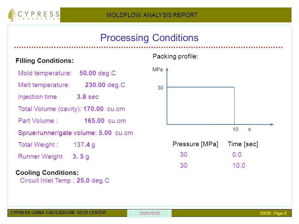 20038 Page 8 2005/05/29 MOLDFLOW ANALYSIS REPORT CYPRESS CHINA CAE/CAD/CAM TECH CENTER Mold temperature: 50.00 deg.C Melt temperature: 230.00 deg.C In