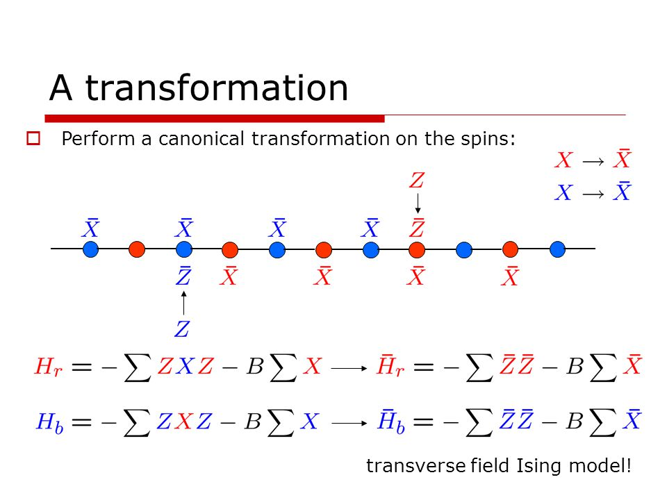 A transformation Perform a canonical transformation on the spins: transverse field Ising model!