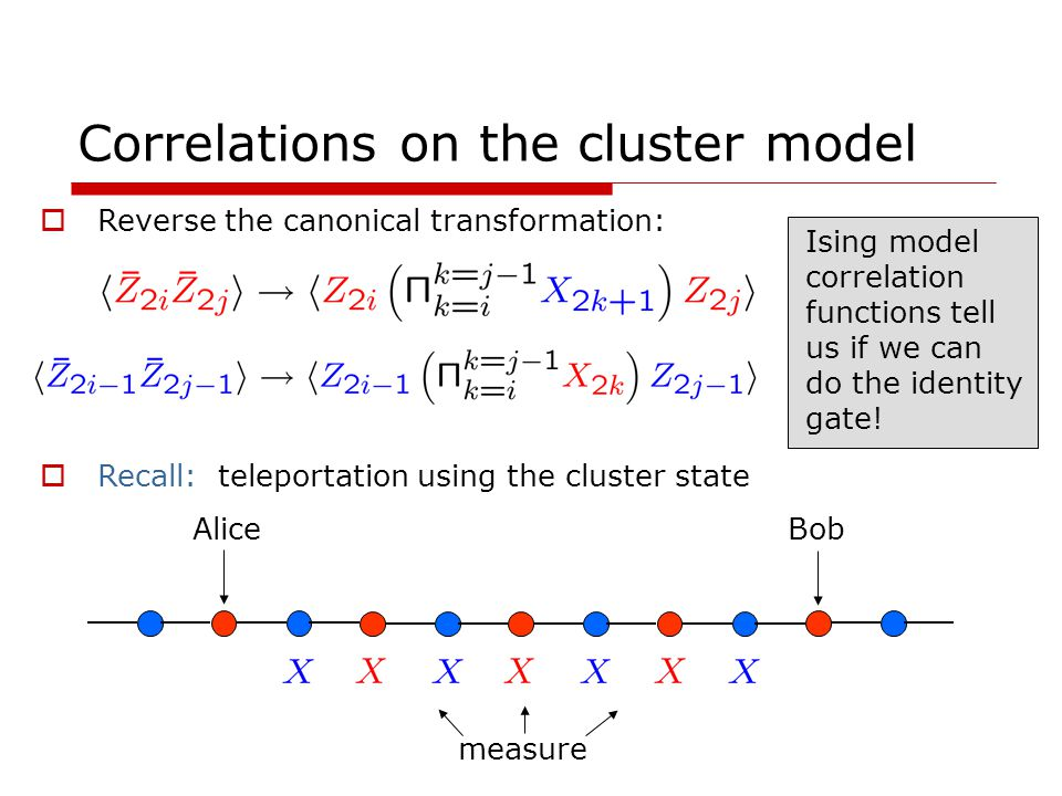 Correlations on the cluster model Reverse the canonical transformation: Recall: teleportation using the cluster state measure Ising model correlation functions tell us if we can do the identity gate.
