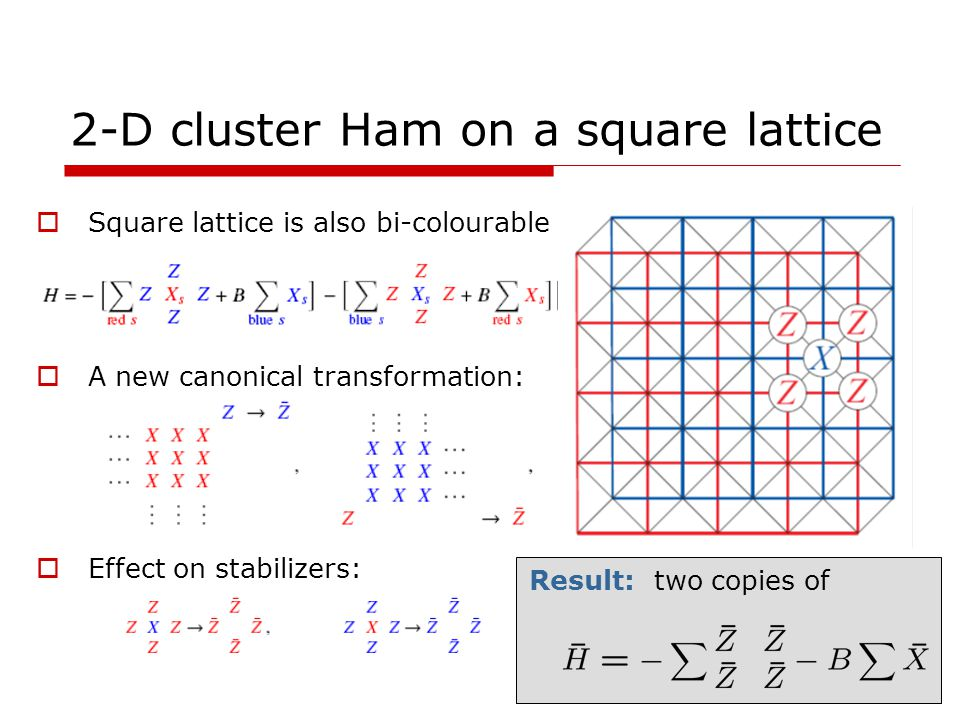 2-D cluster Ham on a square lattice Square lattice is also bi-colourable A new canonical transformation: Effect on stabilizers: Result: two copies of