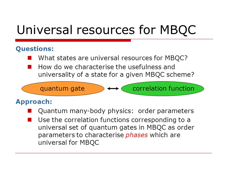 Universal resources for MBQC Questions: What states are universal resources for MBQC.