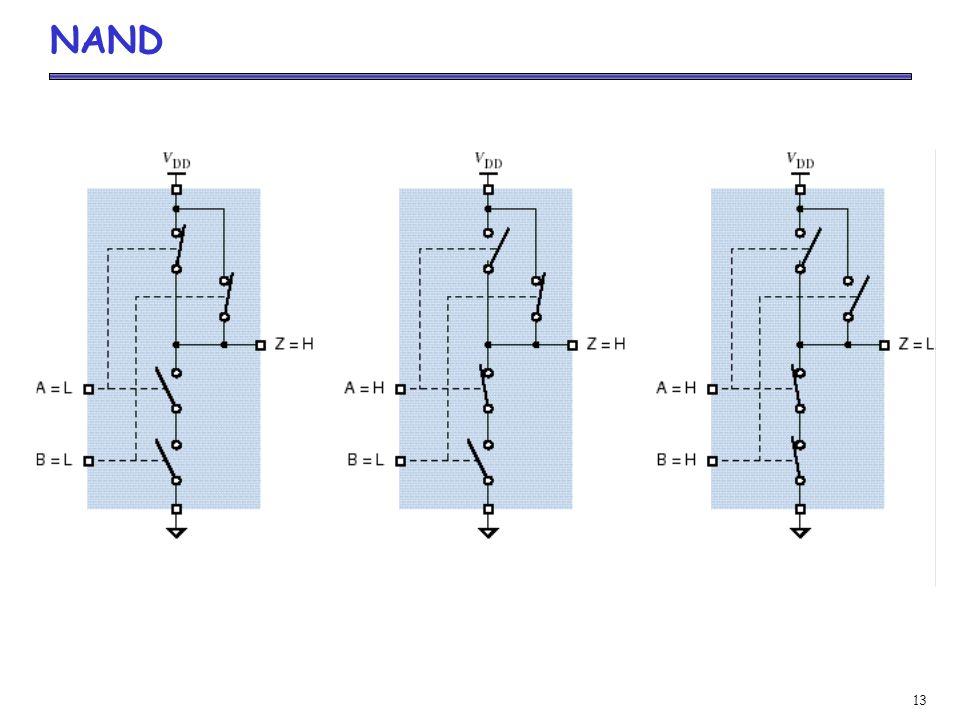 13 NAND