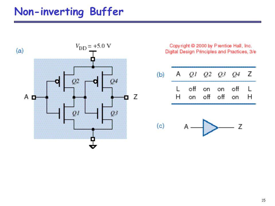 15 Non-inverting Buffer