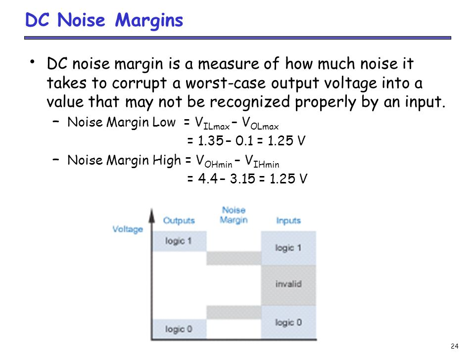 24 DC Noise Margins DC noise margin is a measure of how much noise it takes to corrupt a worst-case output voltage into a value that may not be recognized properly by an input.