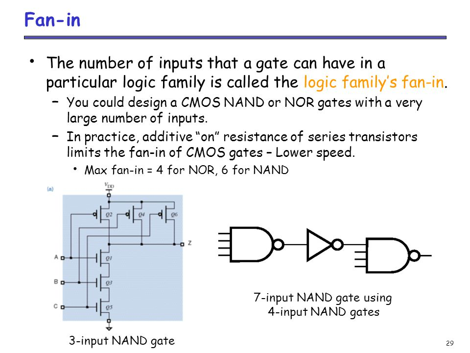 29 Fan-in The number of inputs that a gate can have in a particular logic family is called the logic familys fan-in.