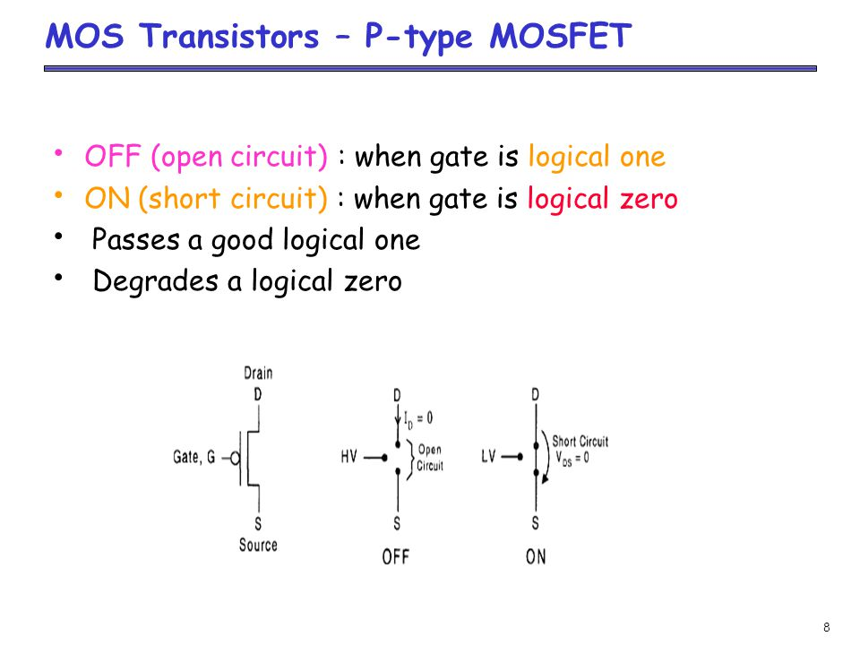 8 MOS Transistors – P-type MOSFET OFF (open circuit) : when gate is logical one ON (short circuit) : when gate is logical zero Passes a good logical one Degrades a logical zero