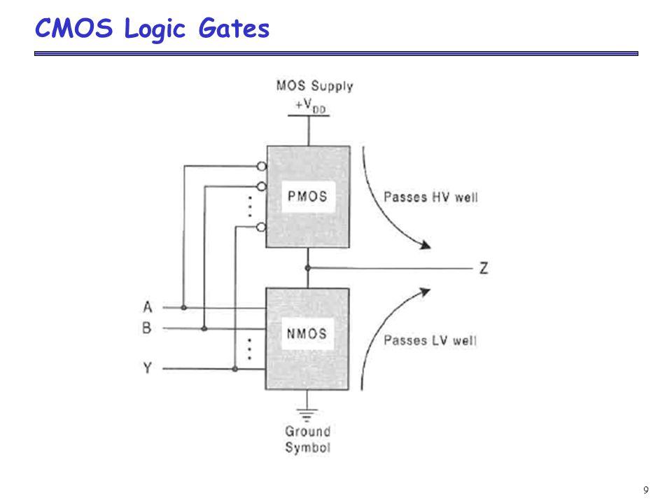 9 CMOS Logic Gates