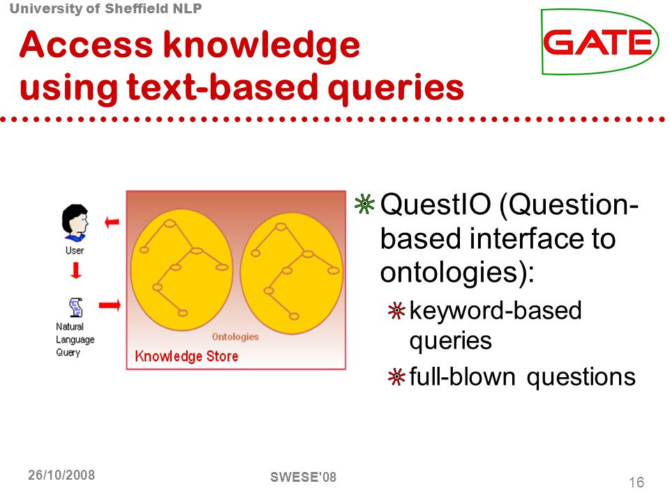 University of Sheffield NLP SWESE 08 16 26/10/2008 Access knowledge using text-based queries QuestIO (Question- based interface to ontologies): keyword-based queries full-blown questions