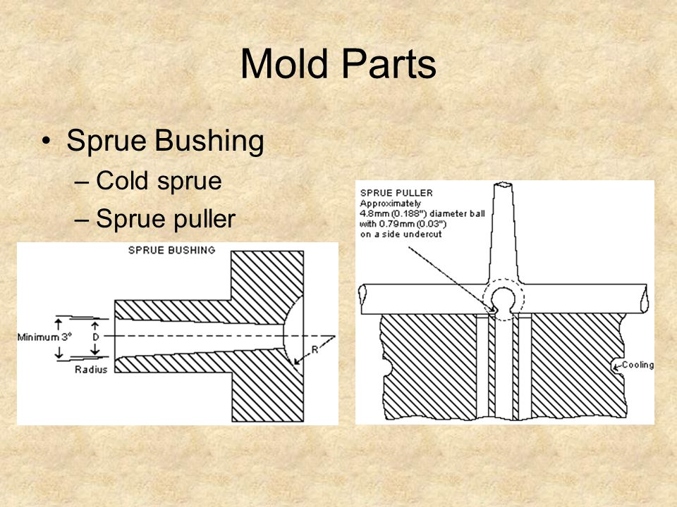 Mold Parts Sprue Bushing –Cold sprue –Sprue puller
