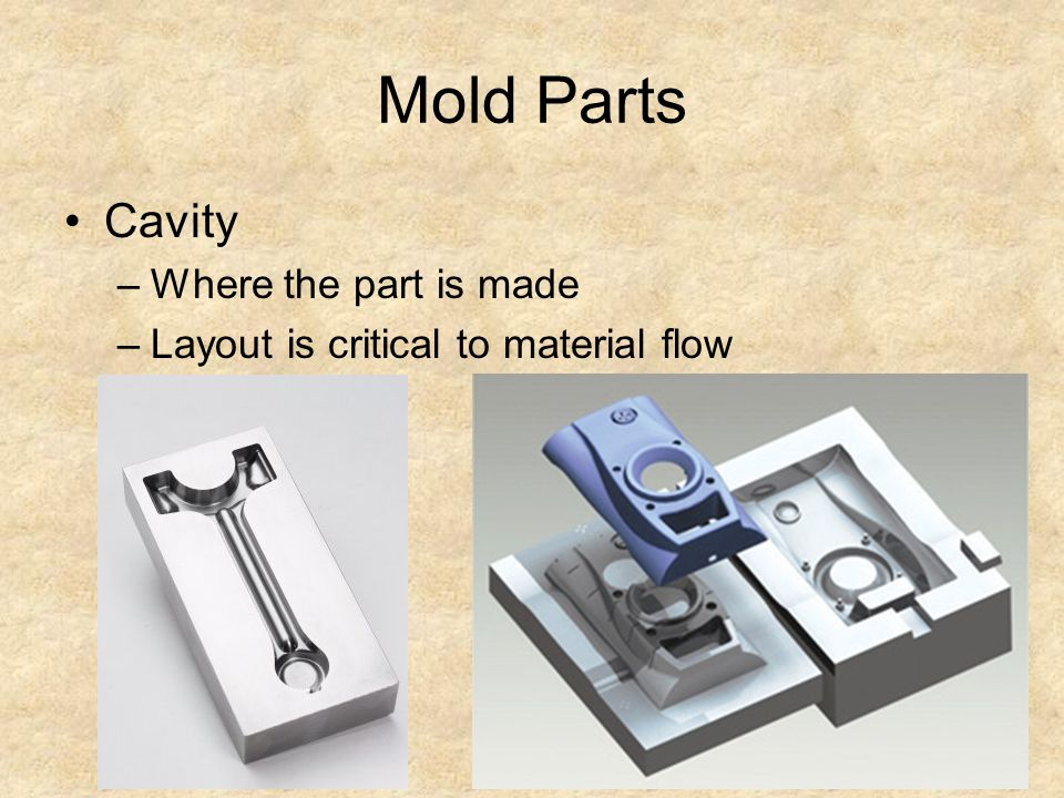 Mold Parts Cavity –Where the part is made –Layout is critical to material flow