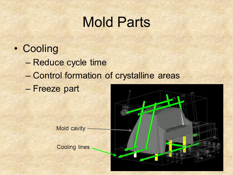 Mold Parts Cooling –Reduce cycle time –Control formation of crystalline areas –Freeze part Mold cavity Cooling lines