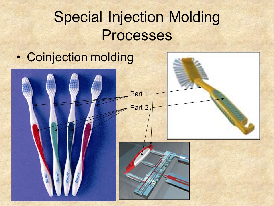 Special Injection Molding Processes Coinjection molding Part 1 Part 2