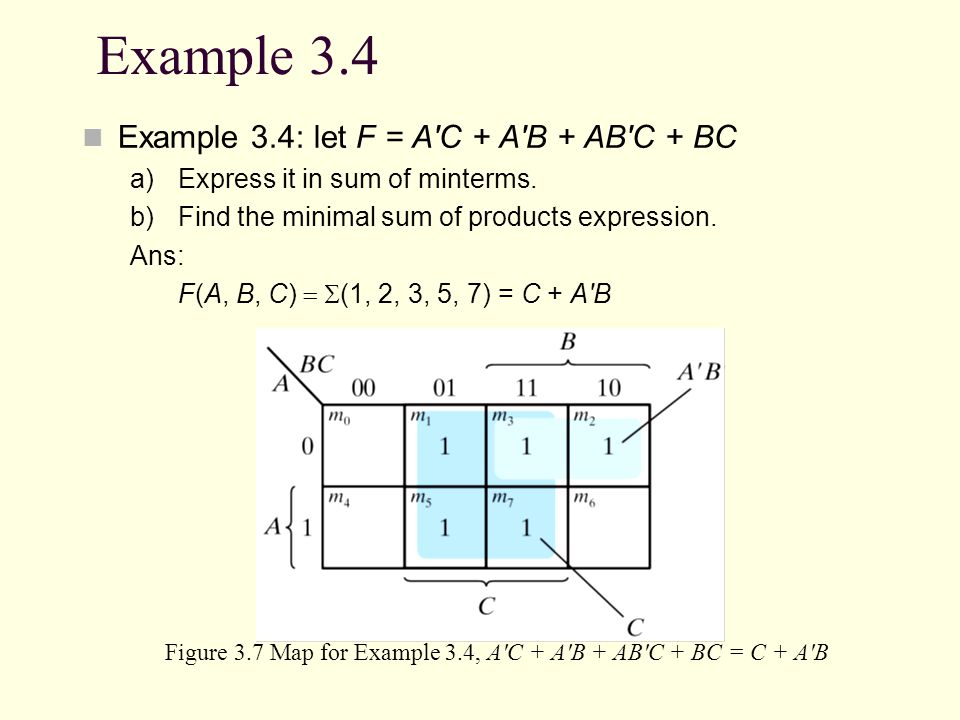 Example 3.4 Example 3.4: let F = A'C + A'B + AB'C + BC a)Express it in sum of minterms. b)Find the minimal sum of products expression. Ans: F(A, B, C)