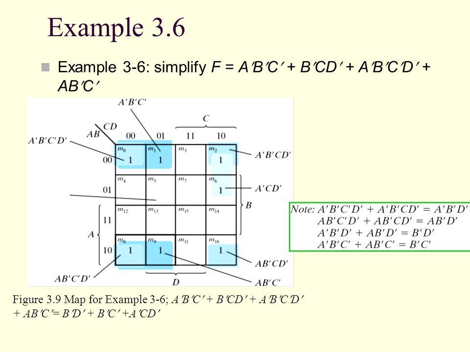 Example 3.6 Example 3-6: simplify F = A B C + B CD + A B C D + AB C Figure 3.9 Map for Example 3-6; A B C + B CD + A B C D + AB C = B D + B C +A CD