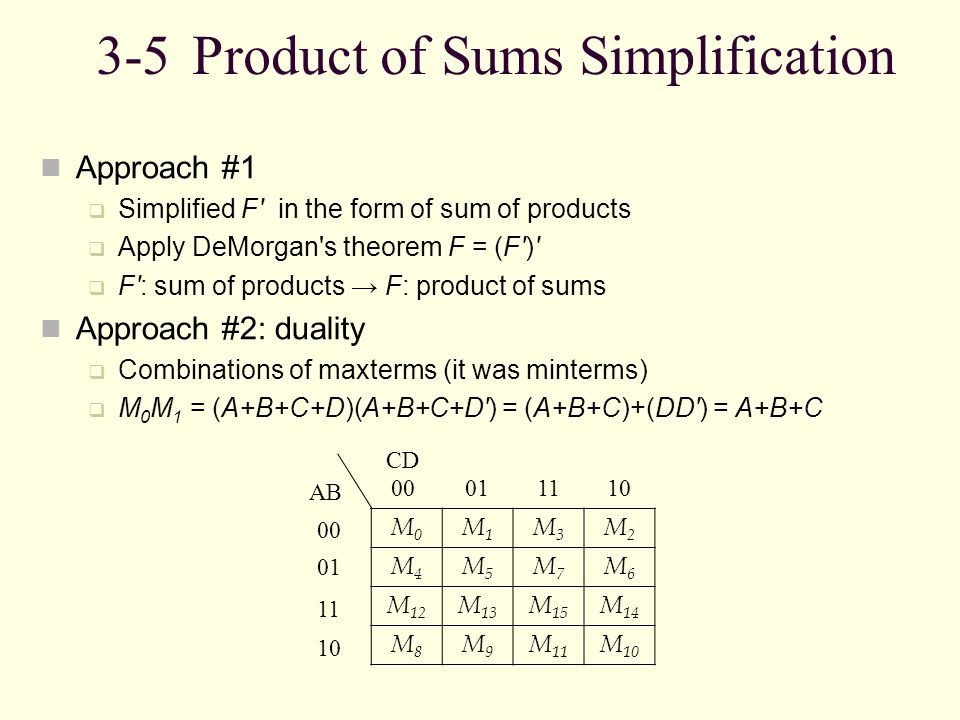 3-5Product of Sums Simplification Approach #1 Simplified F' in the form of sum of products Apply DeMorgan's theorem F = (F')' F': sum of products F: p