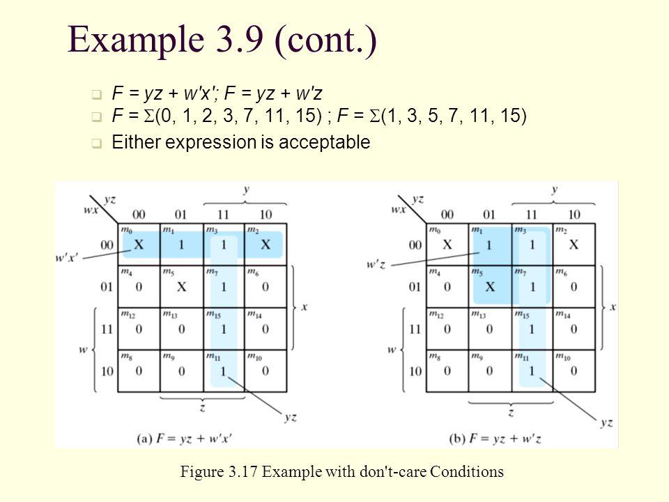 Example 3.9 (cont.) F = yz + w'x'; F = yz + w'z F = (0, 1, 2, 3, 7, 11, 15) ; F = (1, 3, 5, 7, 11, 15) Either expression is acceptable Figure 3.17 Exa