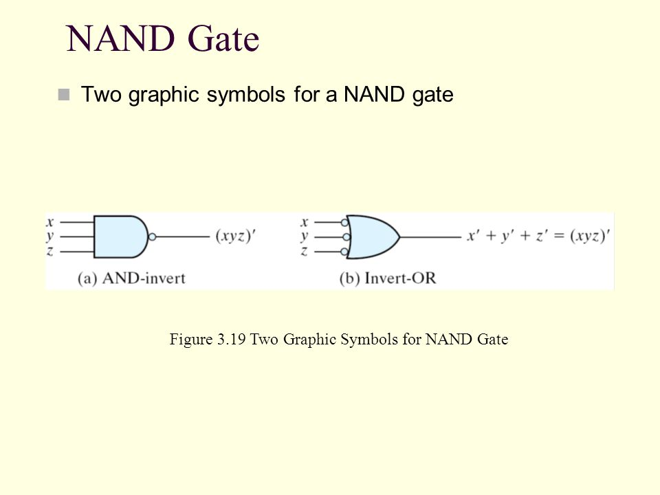 NAND Gate Two graphic symbols for a NAND gate Figure 3.19 Two Graphic Symbols for NAND Gate