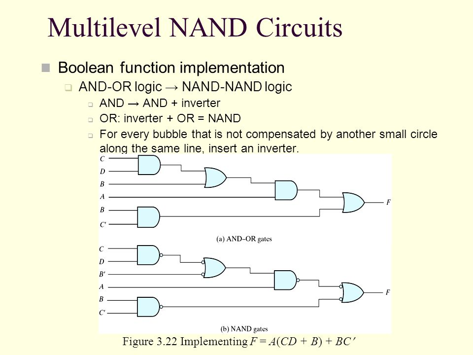 Multilevel NAND Circuits Boolean function implementation AND-OR logic NAND-NAND logic AND AND + inverter OR: inverter + OR = NAND For every bubble tha