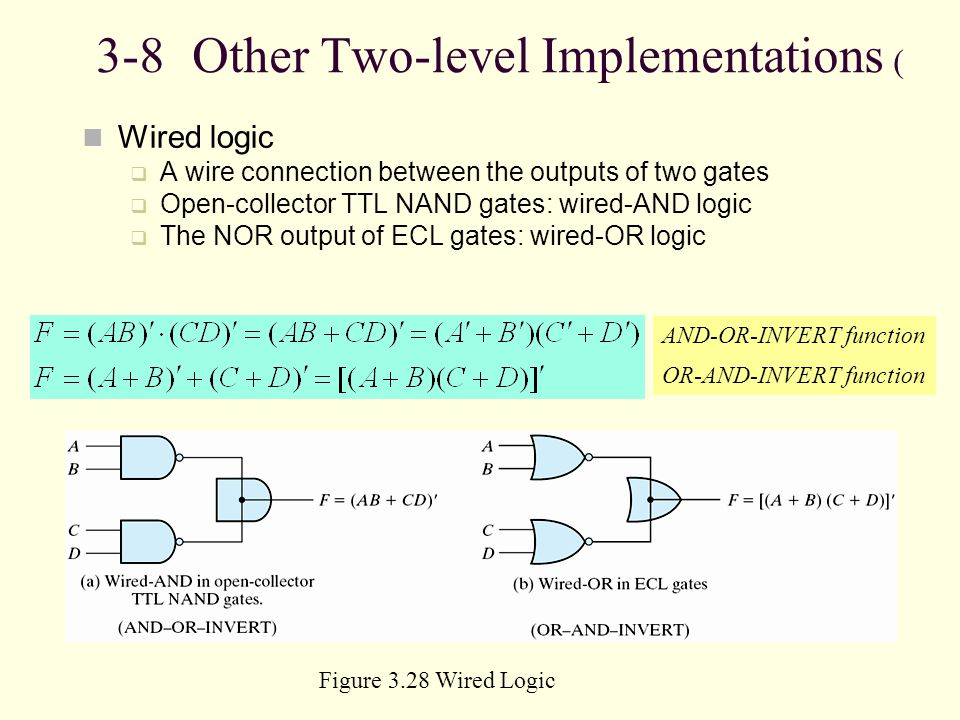 3-8Other Two-level Implementations ( Wired logic A wire connection between the outputs of two gates Open-collector TTL NAND gates: wired-AND logic The