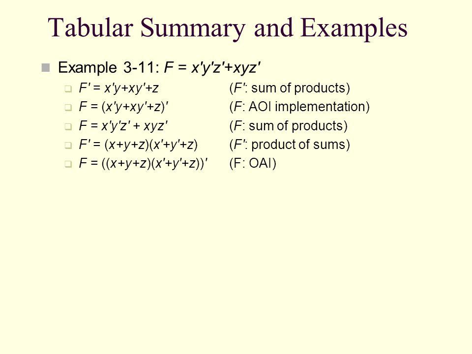 Tabular Summary and Examples Example 3-11: F = x'y'z'+xyz' F' = x'y+xy'+z (F': sum of products) F = (x'y+xy'+z)' (F: AOI implementation) F = x'y'z' +