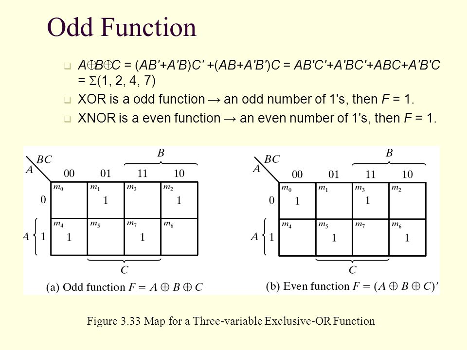 Odd Function A B C = (AB'+A'B)C' +(AB+A'B')C = AB'C'+A'BC'+ABC+A'B'C = (1, 2, 4, 7) XOR is a odd function an odd number of 1's, then F = 1. XNOR is a