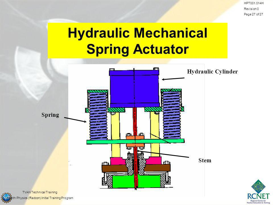 Hydraulic Cylinder Spring Stem HPT001.014H Revision 0 Page 27 of 27 TVAN Technical Training Health Physics (Radcon) Initial Training Program Hydraulic