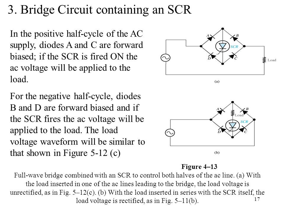 3. Bridge Circuit containing an SCR In the positive half-cycle of the AC supply, diodes A and C are forward biased; if the SCR is fired ON the ac volt