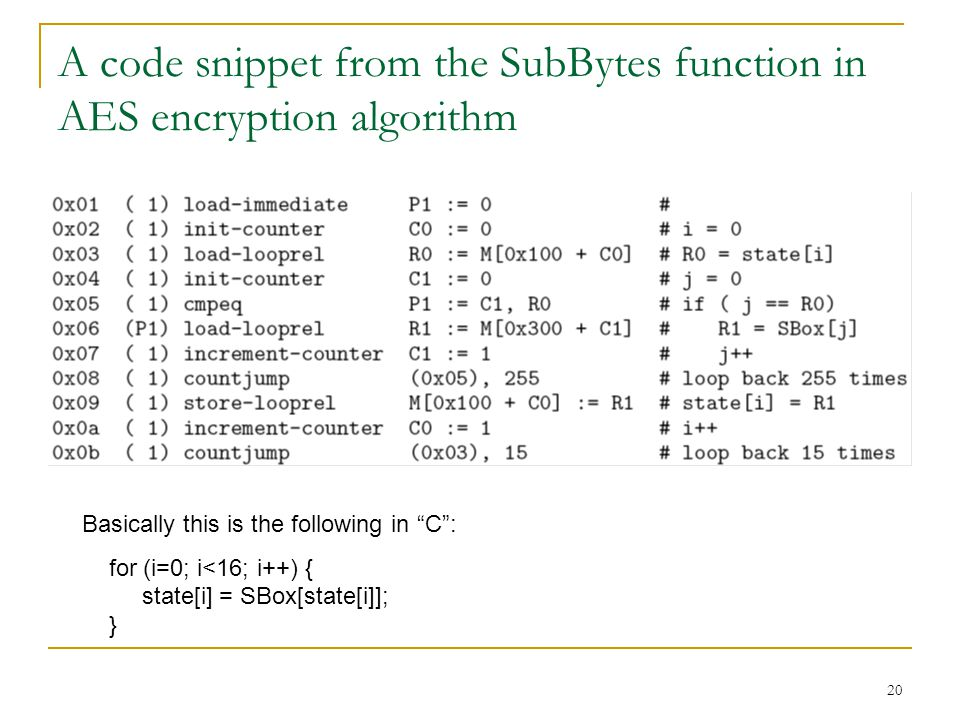 20 A code snippet from the SubBytes function in AES encryption algorithm Basically this is the following in C: for (i=0; i<16; i++) { state[i] = SBox[state[i]]; }