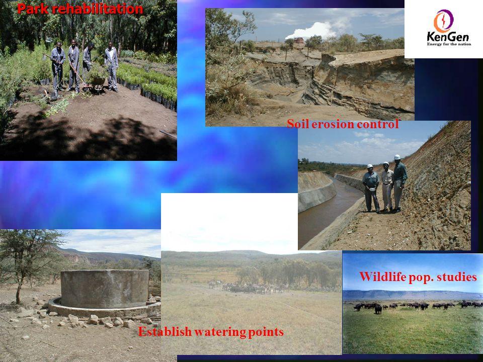 Park rehabilitation Establish watering points Wildlife pop. studies Soil erosion control