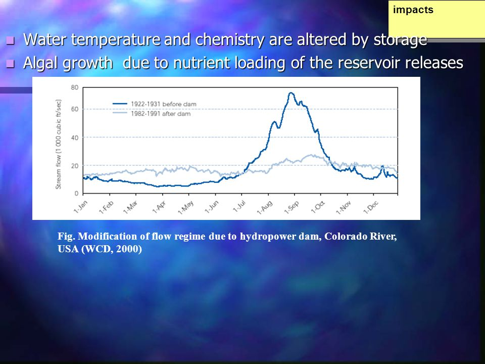 impacts Water temperature and chemistry are altered by storage Water temperature and chemistry are altered by storage Algal growth due to nutrient loading of the reservoir releases Algal growth due to nutrient loading of the reservoir releases Fig.