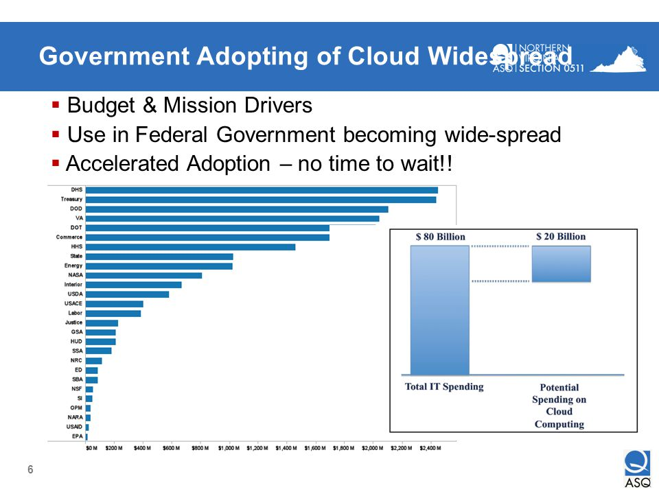 6 Government Adopting of Cloud Widespread Budget & Mission Drivers Use in Federal Government becoming wide-spread Accelerated Adoption – no time to wa