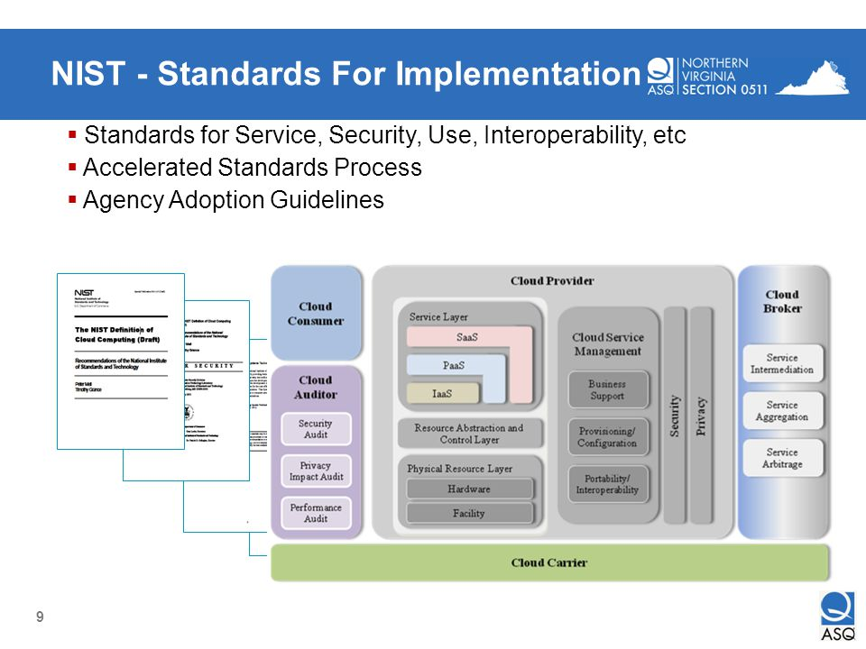 30 ITIL Quality Processes changes for Cloud Service Operation Service desk - retools for on-demand support, new breed of questions Operations mgmt – increased use of monitoring.