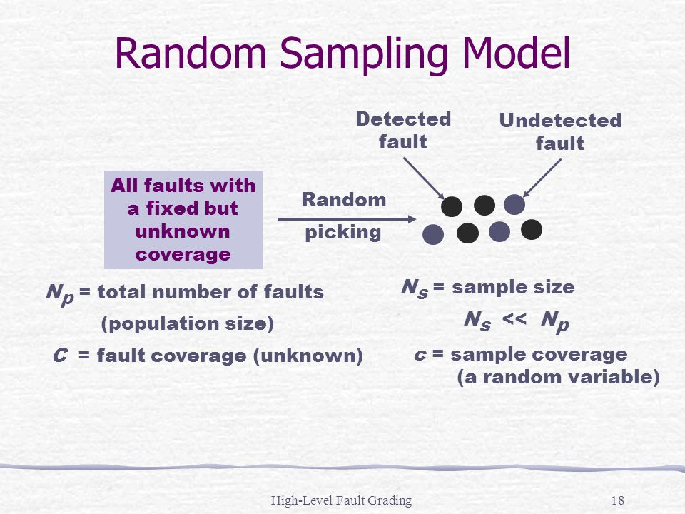 High-Level Fault Grading18 Random Sampling Model All faults with a fixed but unknown coverage Detected fault Undetected fault Random picking N p = tot