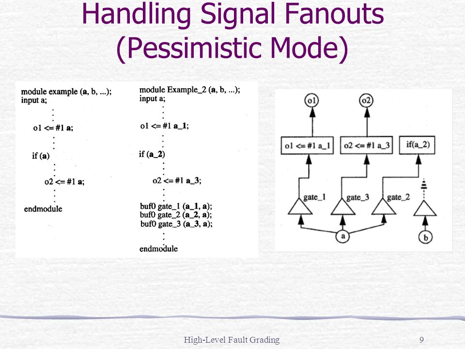 High-Level Fault Grading9 Handling Signal Fanouts (Pessimistic Mode)
