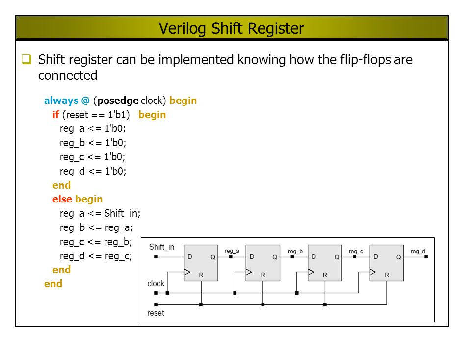 Verilog Shift Register Shift register can be implemented knowing how the flip-flops are connected always @ (posedge clock) begin if (reset == 1 b1) begin reg_a <= 1 b0; reg_b <= 1 b0; reg_c <= 1 b0; reg_d <= 1 b0; end else begin reg_a <= Shift_in; reg_b <= reg_a; reg_c <= reg_b; reg_d <= reg_c; end