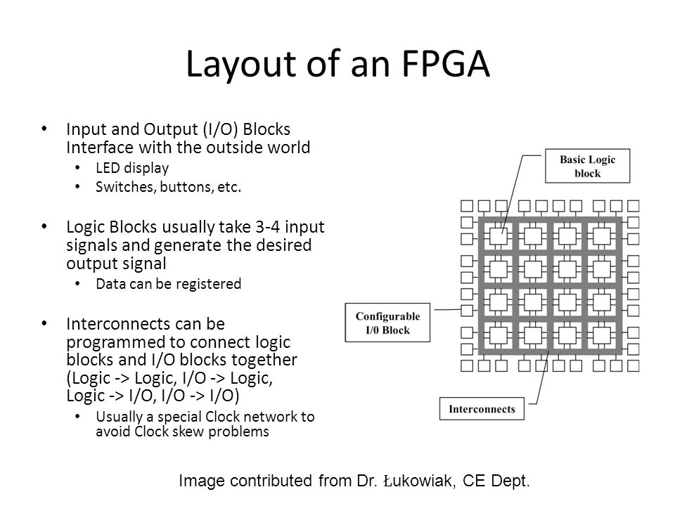 Layout of an FPGA Input and Output (I/O) Blocks Interface with the outside world LED display Switches, buttons, etc. Logic Blocks usually take 3-4 inp