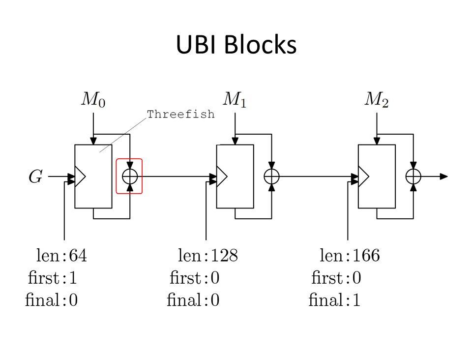 UBI Blocks