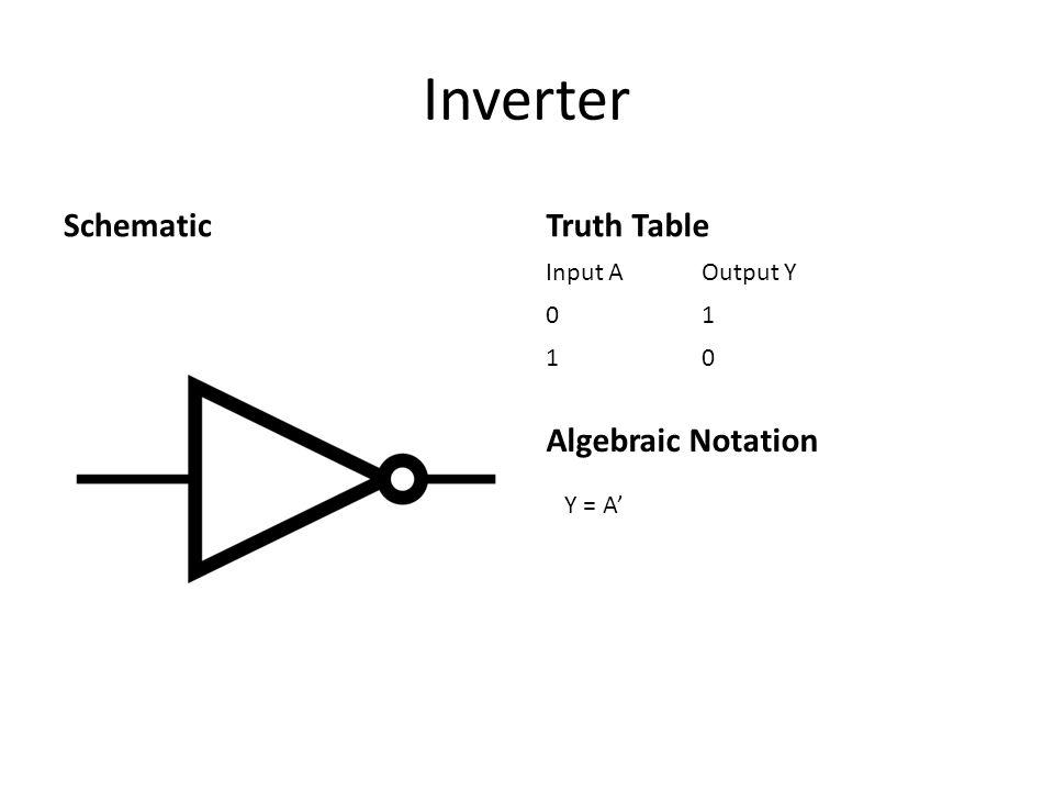 Inverter SchematicTruth Table Input AOutput Y 01 10 Algebraic Notation Y = A